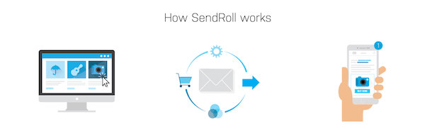 sendroll By Adroll