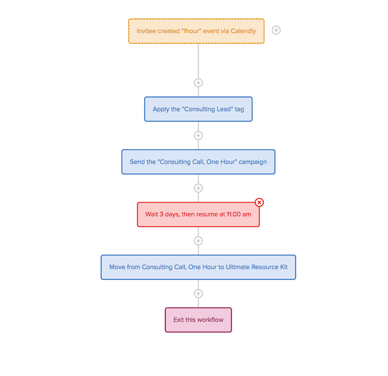 Consulting Workflow