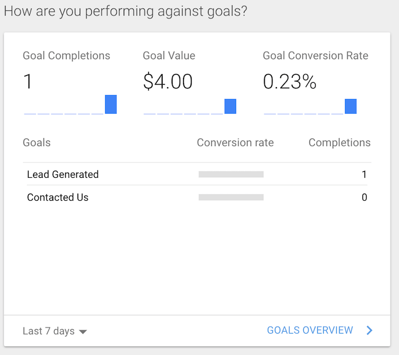 Goals Overview In Analytics