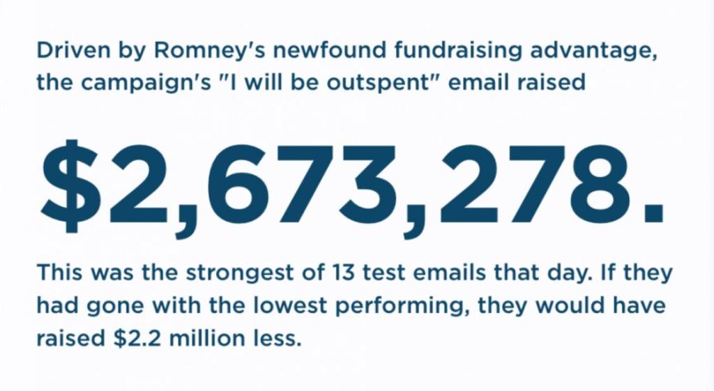 Obama Email ROI