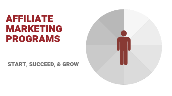 Affiliate Marketing Programs: Start, Succeed, & Grow