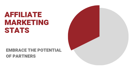 Affiliate Marketing Statistics: Embrace The Potential Of Partners