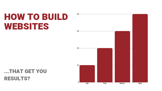 Build websites that gets results