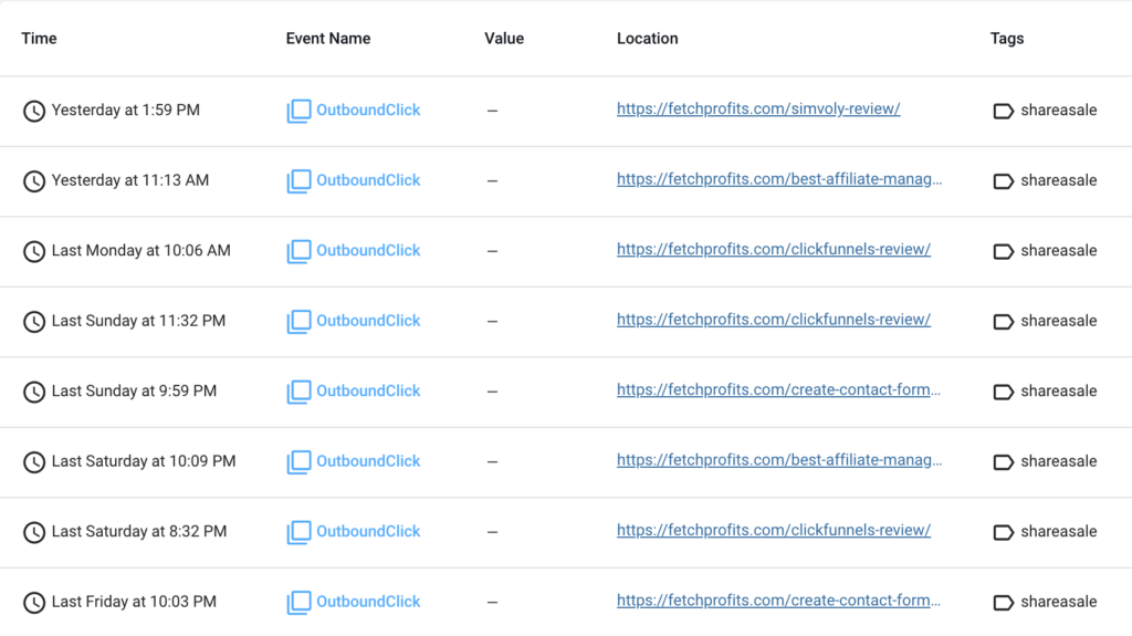Anytrack Outbound clicks
